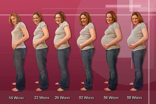 Photo of تغيرات جسم المرأة اثناء فترة الحمل