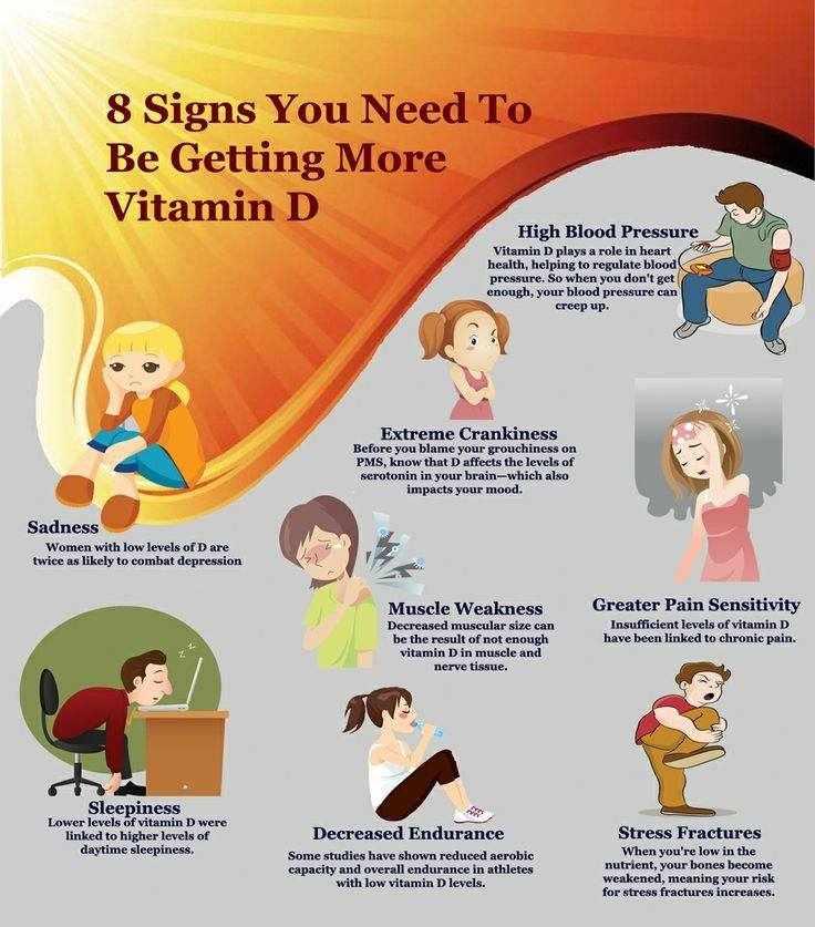 كيف اعرف ان عندي نقص فيتامين دال